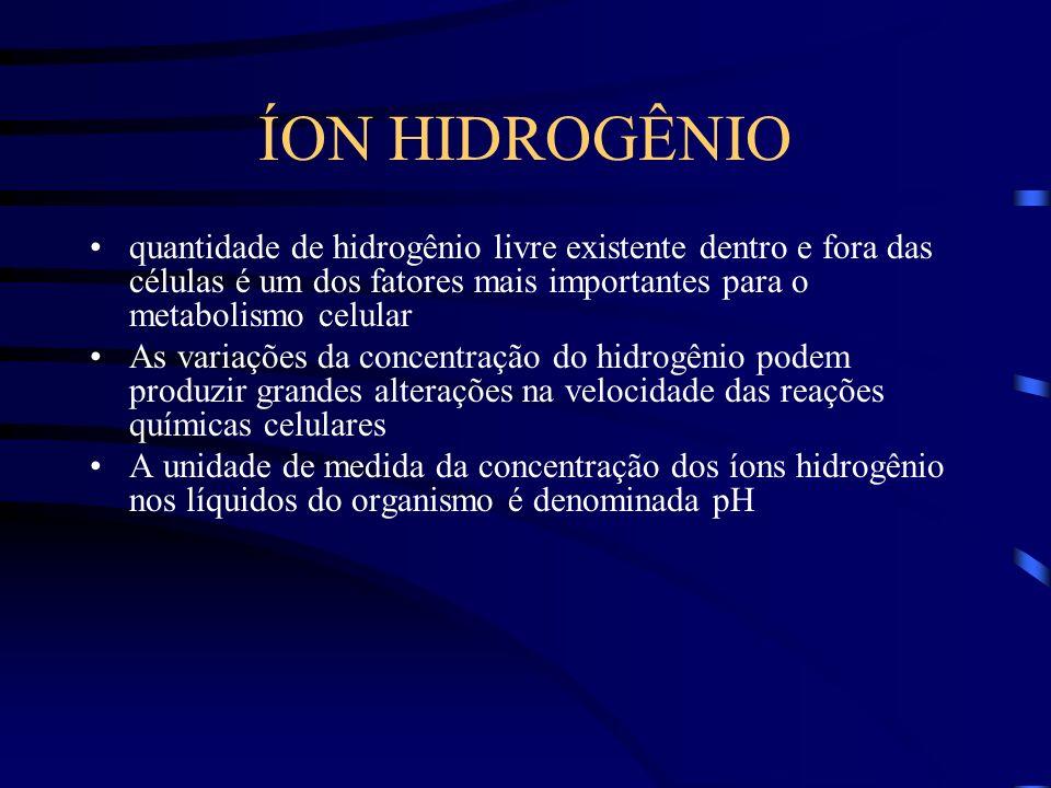 ÍON HIDROGÊNIO quantidade de hidrogênio livre existente dentro e fora das células é um dos fatores mais importantes para o metabolismo celular As vari