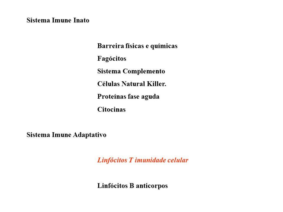 Sistema Imune Inato Barreira físicas e químicas Barreira físicas e químicas Fagócitos Fagócitos Sistema Complemento Sistema Complemento Células Natura
