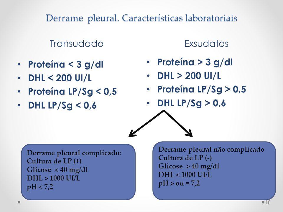 Derrame pleural. Características laboratoriais Transudado Exsudatos 18 Proteína < 3 g/dl DHL < 200 UI/L Proteína LP/Sg < 0,5 DHL LP/Sg < 0,6 Proteína