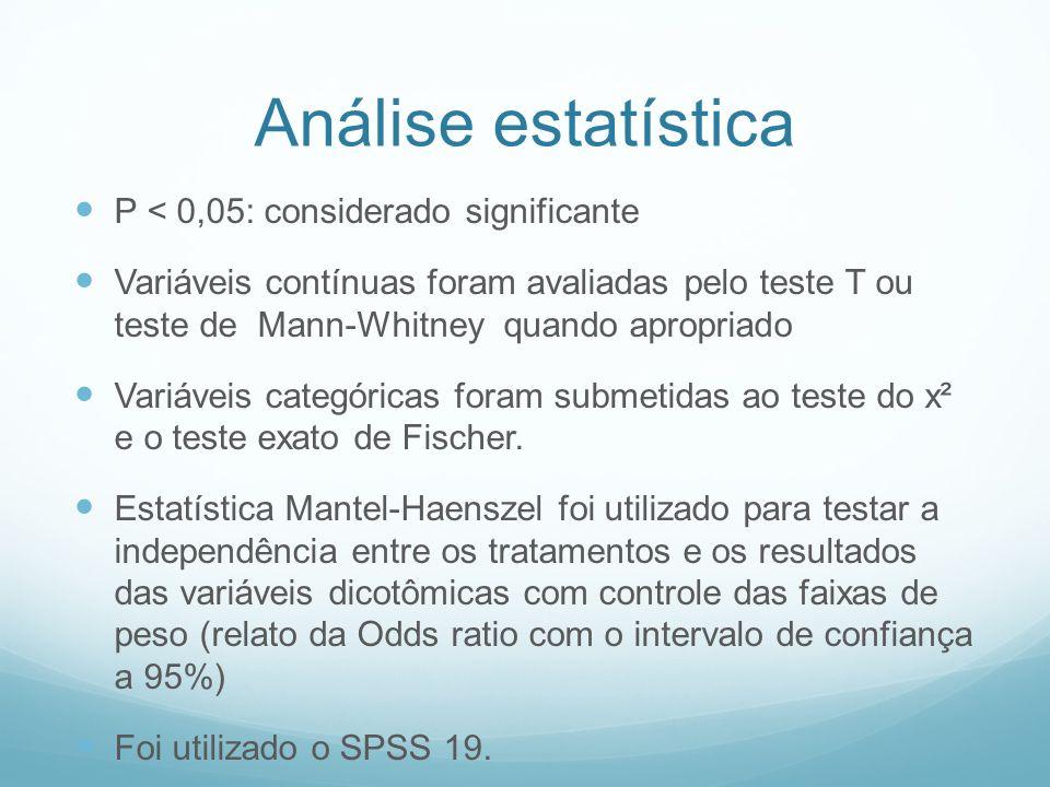 Análise estatística P < 0,05: considerado significante Variáveis contínuas foram avaliadas pelo teste T ou teste de Mann-Whitney quando apropriado Var