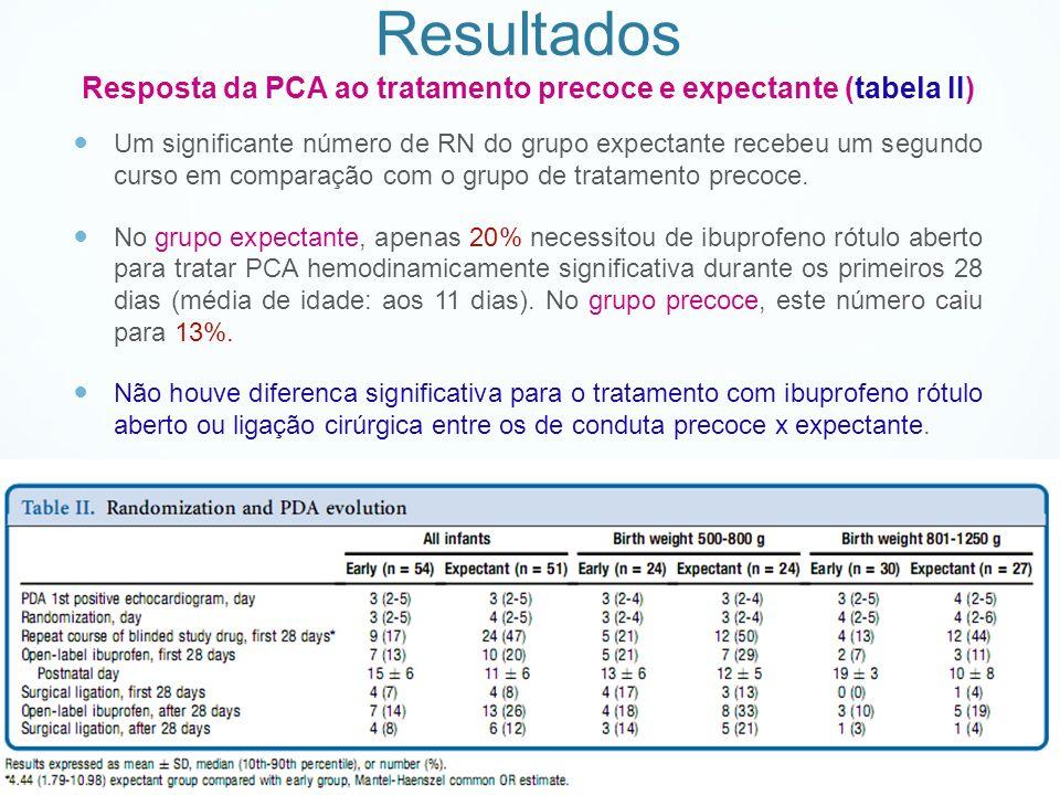 Resultados Resposta da PCA ao tratamento precoce e expectante (tabela II) Um significante número de RN do grupo expectante recebeu um segundo curso em