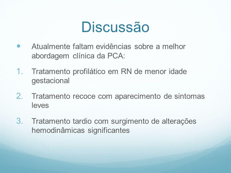Discussão Atualmente faltam evidências sobre a melhor abordagem clínica da PCA: 1. Tratamento profilático em RN de menor idade gestacional 2. Tratamen