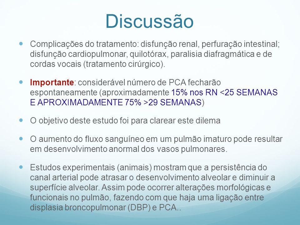 Complicações do tratamento: disfunção renal, perfuração intestinal; disfunção cardiopulmonar, quilotórax, paralisia diafragmática e de cordas vocais (