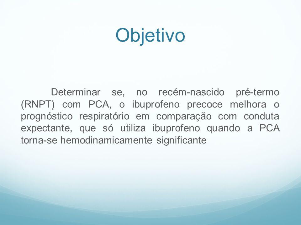 Objetivo Determinar se, no recém-nascido pré-termo (RNPT) com PCA, o ibuprofeno precoce melhora o prognóstico respiratório em comparação com conduta e