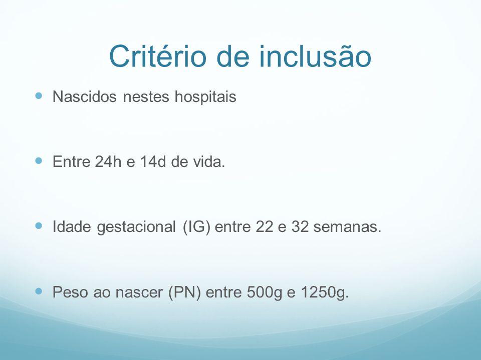 Critério de inclusão Nascidos nestes hospitais Entre 24h e 14d de vida. Idade gestacional (IG) entre 22 e 32 semanas. Peso ao nascer (PN) entre 500g e