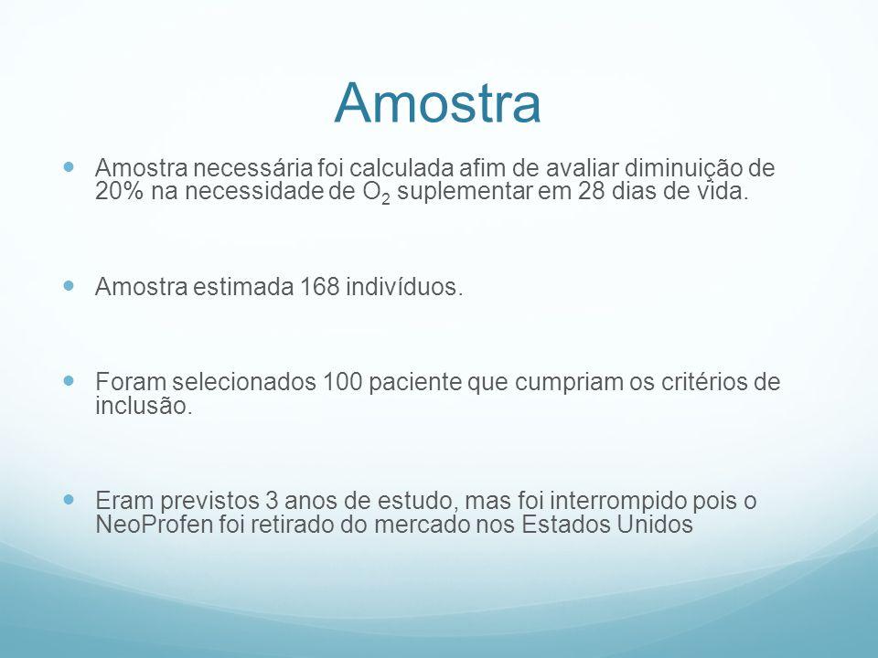 Amostra Amostra necessária foi calculada afim de avaliar diminuição de 20% na necessidade de O 2 suplementar em 28 dias de vida. Amostra estimada 168