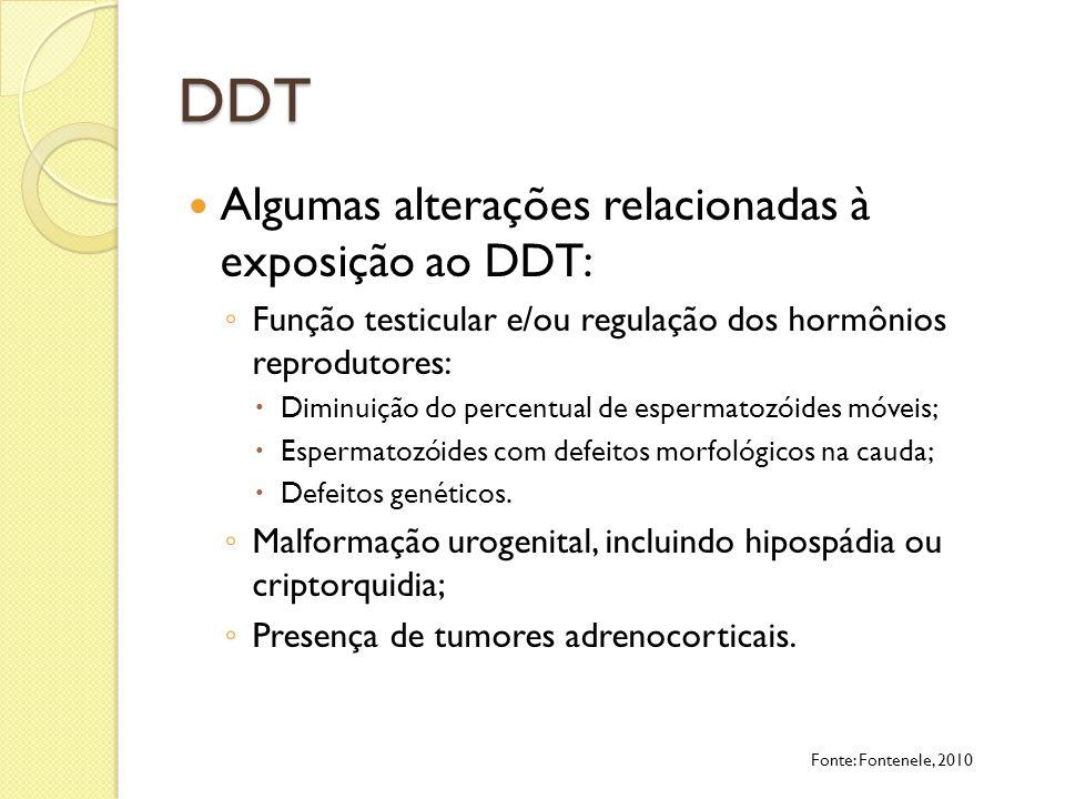 DDT Algumas alterações relacionadas à exposição ao DDT: Função testicular e/ou regulação dos hormônios reprodutores: Diminuição do percentual de esper