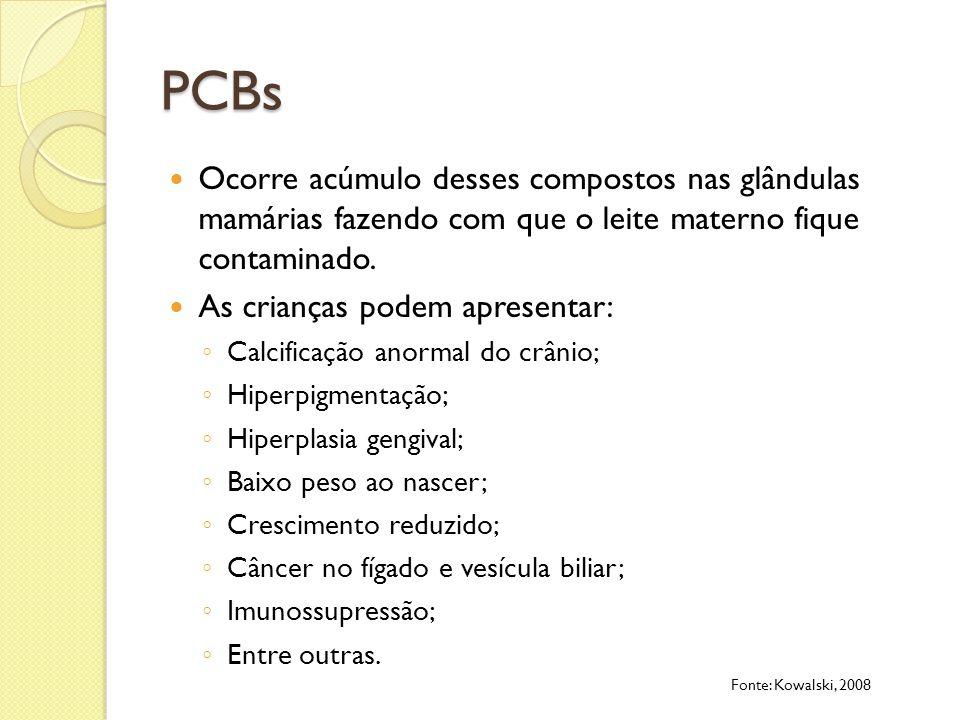 PCBs Ocorre acúmulo desses compostos nas glândulas mamárias fazendo com que o leite materno fique contaminado. As crianças podem apresentar: Calcifica