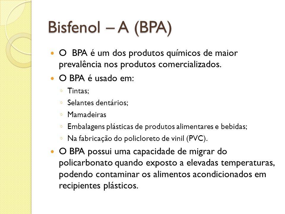 Bisfenol – A (BPA) O BPA é um dos produtos químicos de maior prevalência nos produtos comercializados. O BPA é usado em: Tintas; Selantes dentários; M