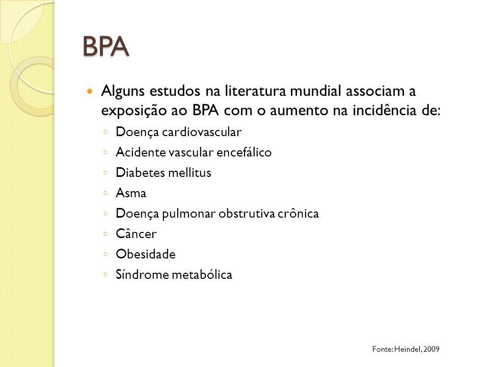 BPA Alguns estudos na literatura mundial associam a exposição ao BPA com o aumento na incidência de: Doença cardiovascular Acidente vascular encefálic