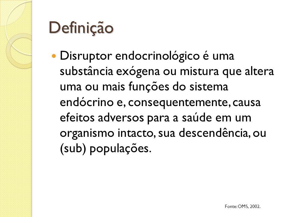 Definição Disruptor endocrinológico é uma substância exógena ou mistura que altera uma ou mais funções do sistema endócrino e, consequentemente, causa