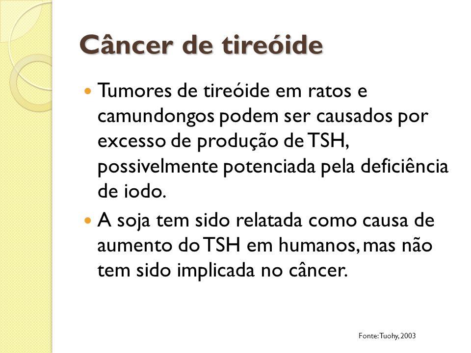 Câncer de tireóide Tumores de tireóide em ratos e camundongos podem ser causados por excesso de produção de TSH, possivelmente potenciada pela deficiê