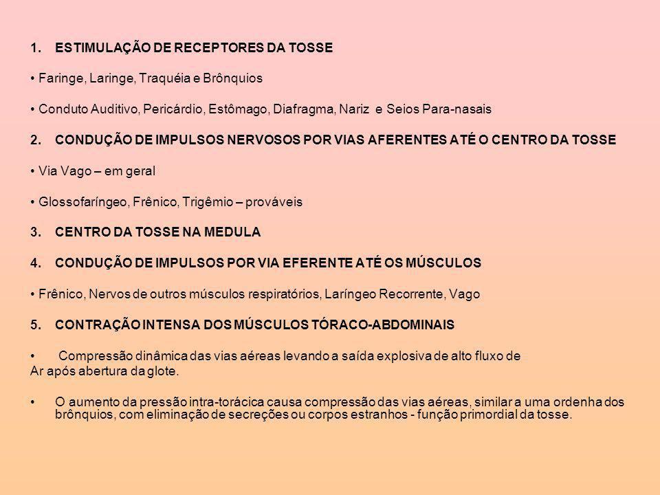 1.ESTIMULAÇÃO DE RECEPTORES DA TOSSE Faringe, Laringe, Traquéia e Brônquios Conduto Auditivo, Pericárdio, Estômago, Diafragma, Nariz e Seios Para-nasais 2.CONDUÇÃO DE IMPULSOS NERVOSOS POR VIAS AFERENTES ATÉ O CENTRO DA TOSSE Via Vago – em geral Glossofaríngeo, Frênico, Trigêmio – prováveis 3.CENTRO DA TOSSE NA MEDULA 4.CONDUÇÃO DE IMPULSOS POR VIA EFERENTE ATÉ OS MÚSCULOS Frênico, Nervos de outros músculos respiratórios, Laríngeo Recorrente, Vago 5.CONTRAÇÃO INTENSA DOS MÚSCULOS TÓRACO-ABDOMINAIS Compressão dinâmica das vias aéreas levando a saída explosiva de alto fluxo de Ar após abertura da glote.