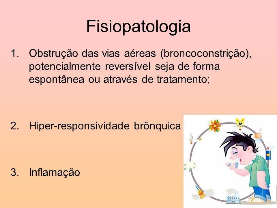 Fisiopatologia 1.Obstrução das vias aéreas (broncoconstrição), potencialmente reversível seja de forma espontânea ou através de tratamento; 2.Hiper-responsividade brônquica 3.Inflamação