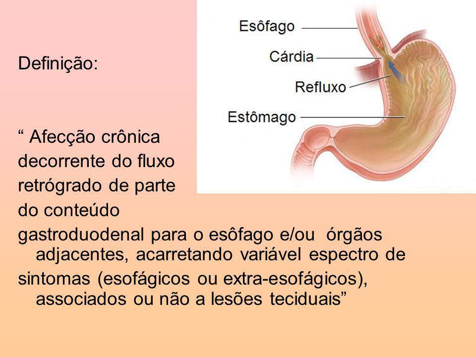 Etiologia da tosse Reflexo esôfago-traqueobrônquico, Estímulos de ácidos e de enzimas à faringe e à laringe Síndromes de aspiração pulmonar