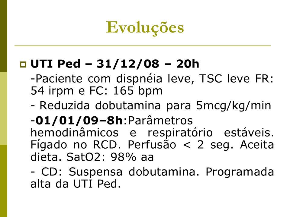 Evoluções UTI Ped – 31/12/08 – 20h -Paciente com dispnéia leve, TSC leve FR: 54 irpm e FC: 165 bpm - Reduzida dobutamina para 5mcg/kg/min -01/01/09–8h