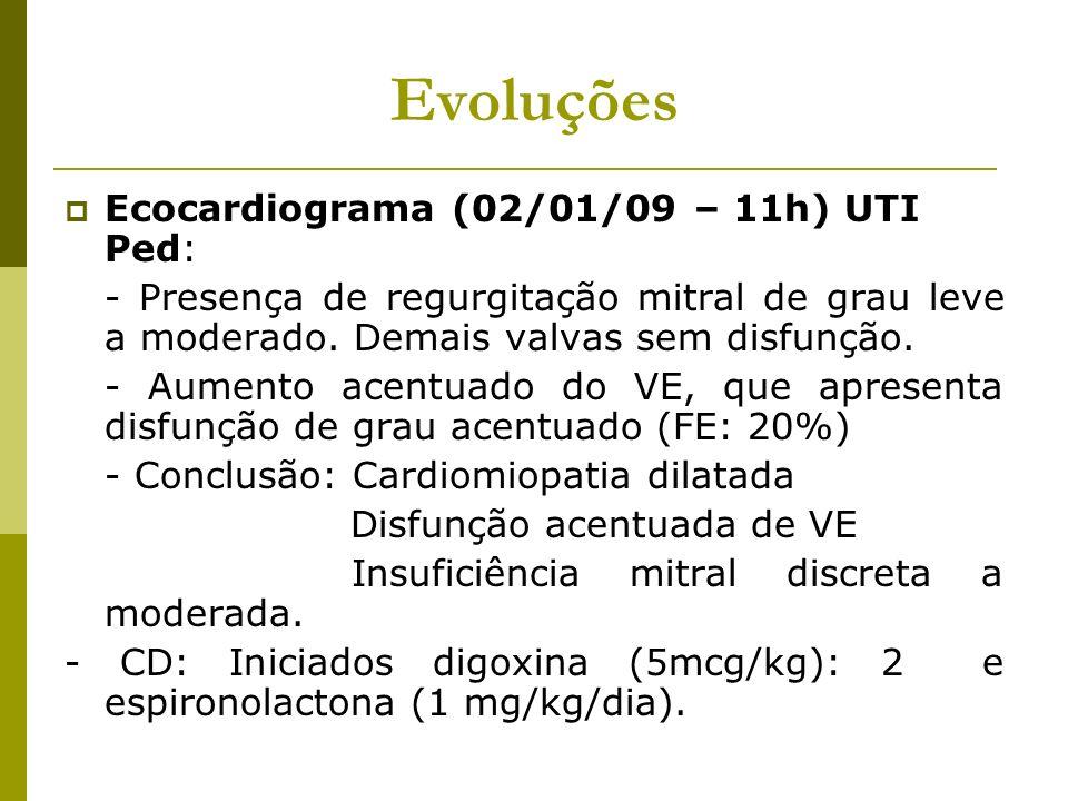 Evoluções Ecocardiograma (02/01/09 – 11h) UTI Ped: - Presença de regurgitação mitral de grau leve a moderado. Demais valvas sem disfunção. - Aumento a