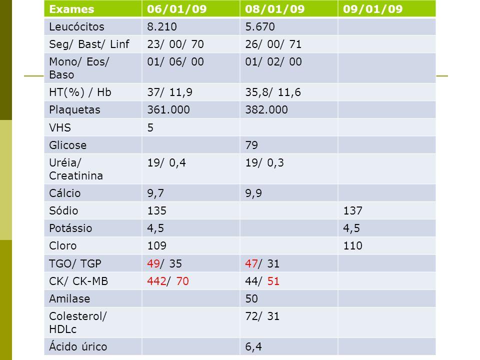 Exames06/01/0908/01/0909/01/09 Leucócitos8.2105.670 Seg/ Bast/ Linf23/ 00/ 7026/ 00/ 71 Mono/ Eos/ Baso 01/ 06/ 0001/ 02/ 00 HT(%) / Hb37/ 11,935,8/ 1
