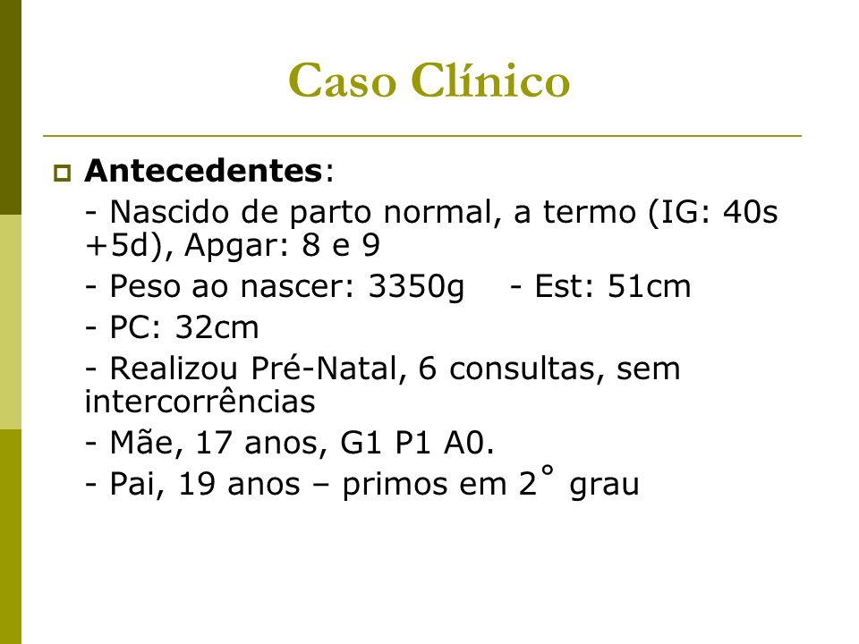 Caso Clínico Antecedentes: - Nascido de parto normal, a termo (IG: 40s +5d), Apgar: 8 e 9 - Peso ao nascer: 3350g - Est: 51cm - PC: 32cm - Realizou Pr