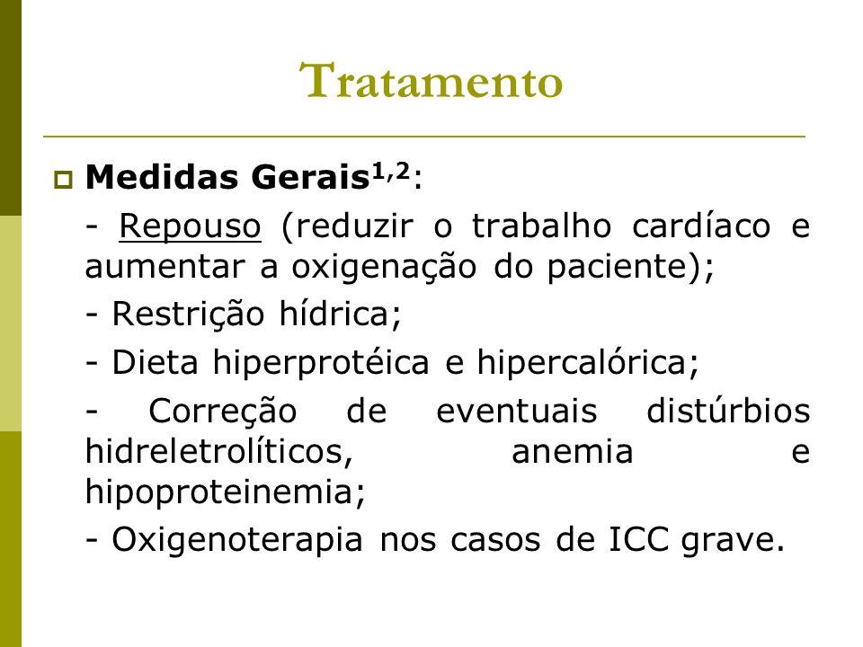 Tratamento Medidas Gerais 1,2 : - Repouso (reduzir o trabalho cardíaco e aumentar a oxigenação do paciente); - Restrição hídrica; - Dieta hiperprotéic