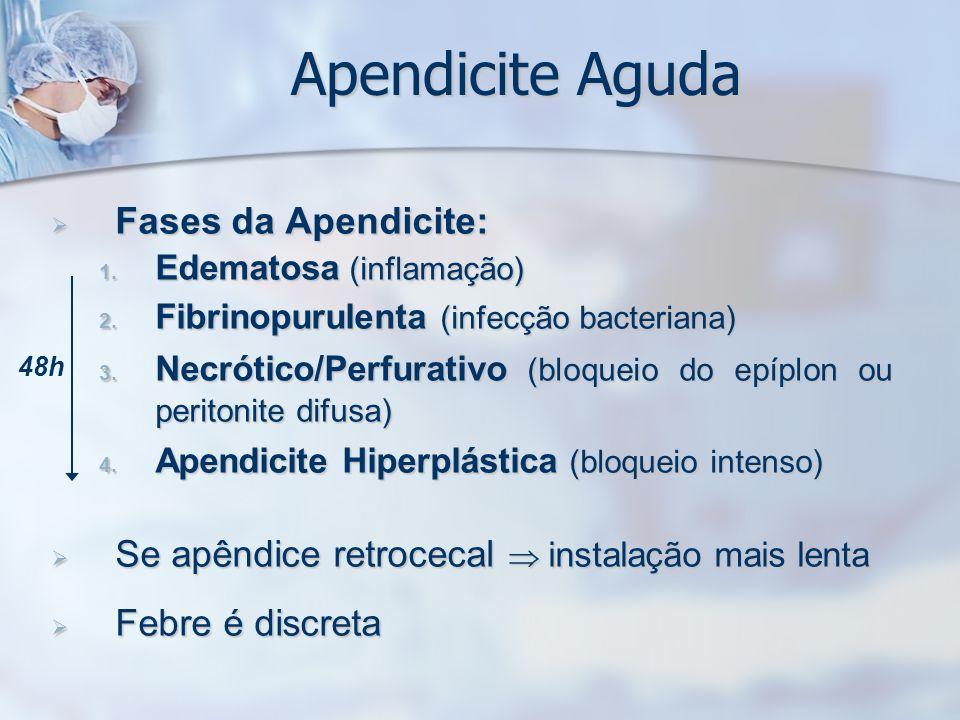 Apendicite Aguda Fases da Apendicite: Fases da Apendicite: 1. Edematosa (inflamação) 2. Fibrinopurulenta (infecção bacteriana) 3. Necrótico/Perfurativ