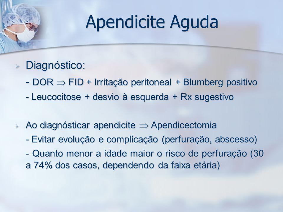 Apendicite Aguda Diagnóstico: Diagnóstico: - DOR FID + Irritação peritoneal + Blumberg positivo - Leucocitose + desvio à esquerda + Rx sugestivo Ao di