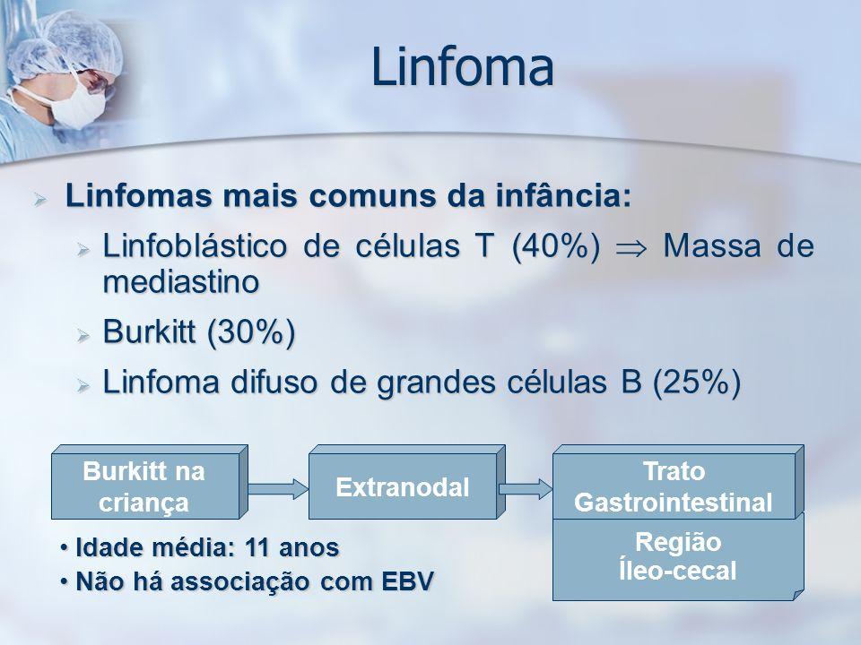 Região Íleo-cecal Linfoma Linfomas mais comuns da infância: Linfomas mais comuns da infância: Linfoblástico de células T (40%) Massa de mediastino Lin