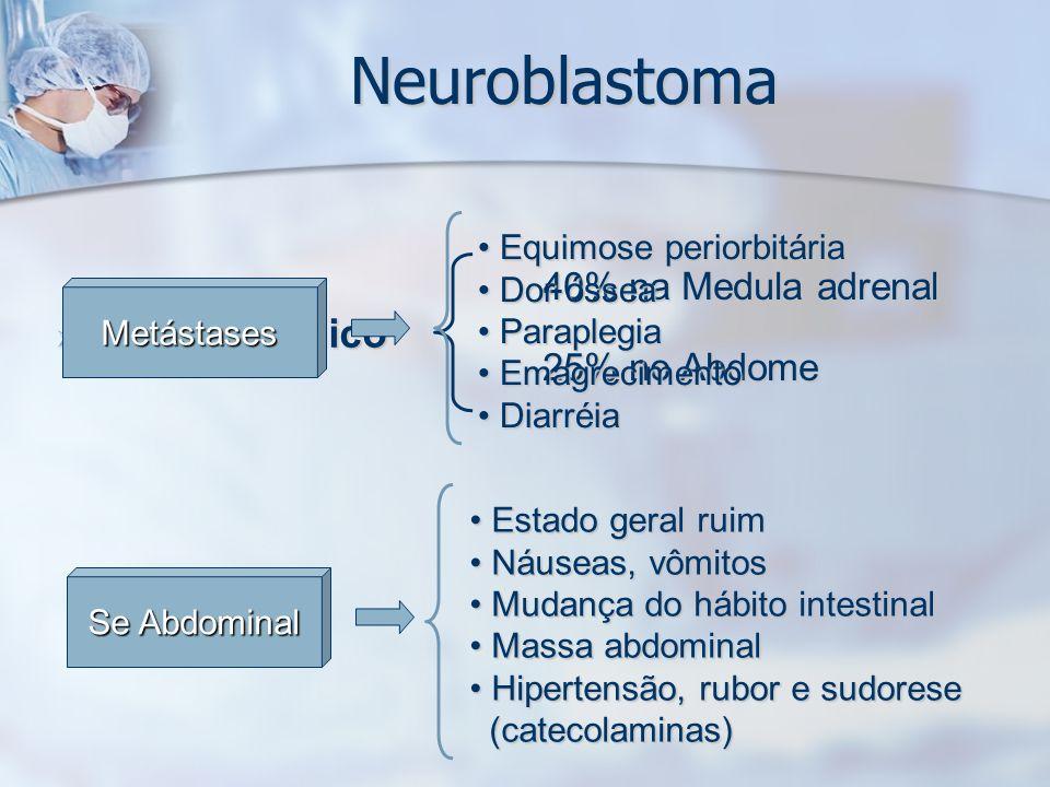 40% na Medula adrenal 25% no Abdome Equimose periorbitária Equimose periorbitária Dor óssea Dor óssea Paraplegia Paraplegia Emagrecimento Emagreciment