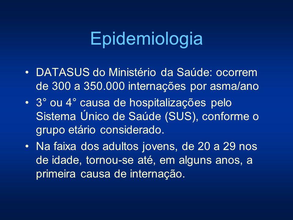 Epidemiologia DATASUS do Ministério da Saúde: ocorrem de 300 a 350.000 internações por asma/ano 3° ou 4° causa de hospitalizações pelo Sistema Único d