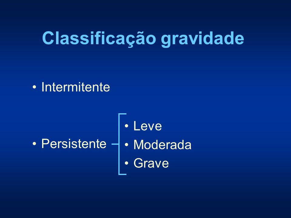 Classificação gravidade Intermitente Persistente Leve Moderada Grave