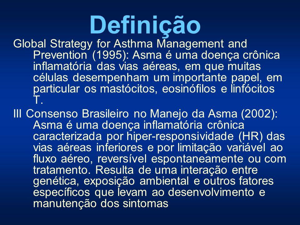 Global Strategy for Asthma Management and Prevention (1995): Asma é uma doença crônica inflamatória das vias aéreas, em que muitas células desempenham
