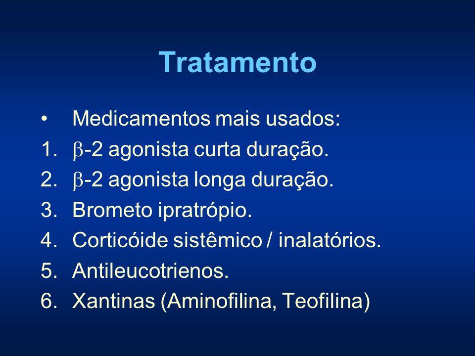 Tratamento Medicamentos mais usados: 1. -2 agonista curta duração. 2. -2 agonista longa duração. 3.Brometo ipratrópio. 4.Corticóide sistêmico / inalat