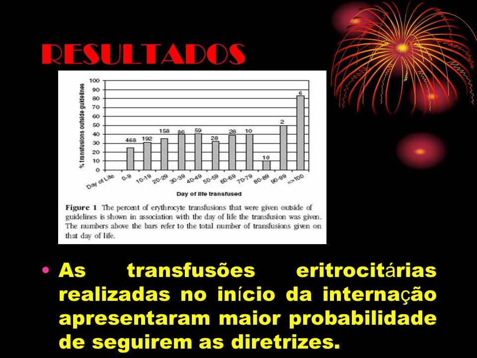 RESULTADOS As transfusões eritrocit á rias realizadas no in í cio da interna ç ão apresentaram maior probabilidade de seguirem as diretrizes.