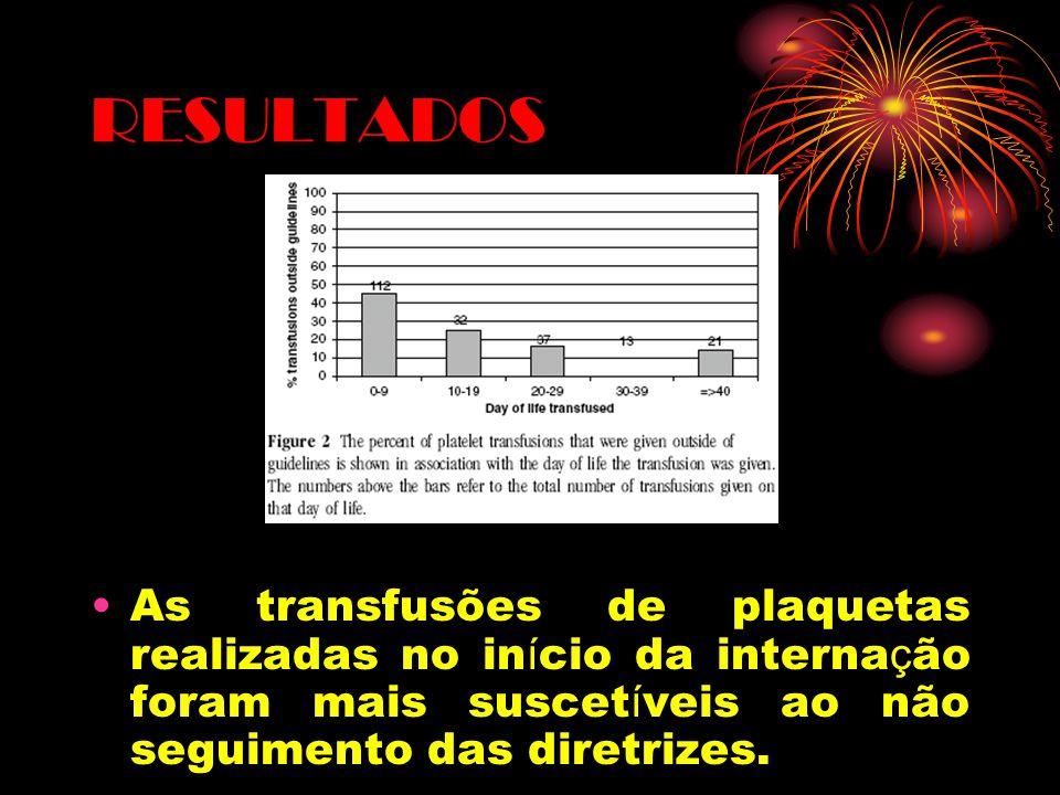 RESULTADOS As transfusões de plaquetas realizadas no in í cio da interna ç ão foram mais suscet í veis ao não seguimento das diretrizes.