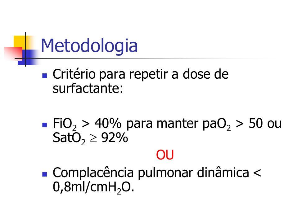 Metodologia Survanta foi administrado na dose de 4ml/kg (100mg/kg), repetido a cada 6 horas se necessário até um total de 4 doses. Infasurf foi admini