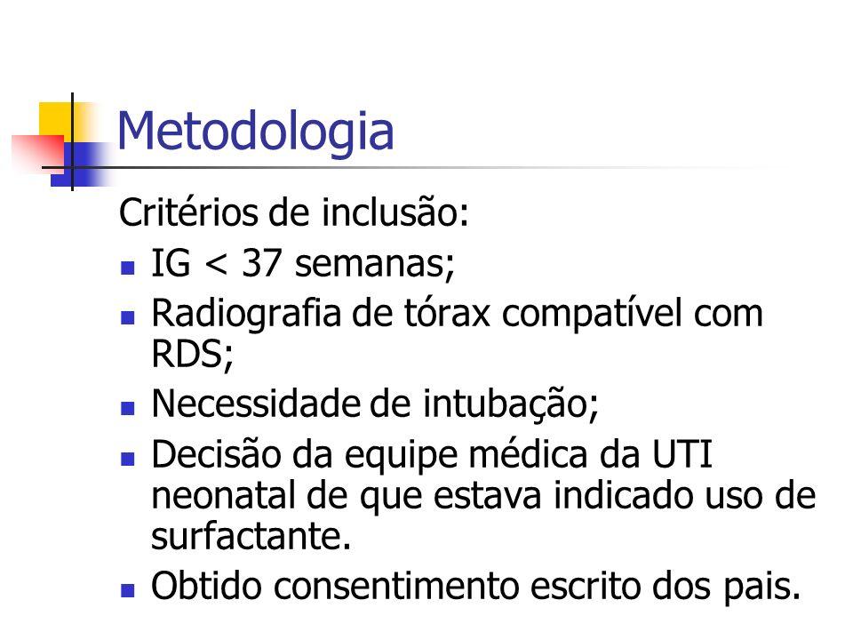 Metodologia Ensaio clínico prospectivo e randomizado, porém não cego. Realizado na UTI neonatal da Universidade de Michigan entre setembro de 2001 e f