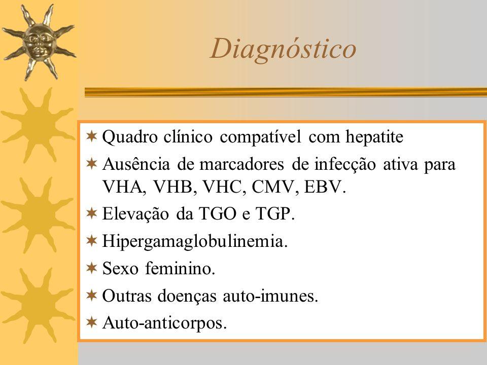 Diagnóstico Quadro clínico compatível com hepatite Ausência de marcadores de infecção ativa para VHA, VHB, VHC, CMV, EBV. Elevação da TGO e TGP. Hiper
