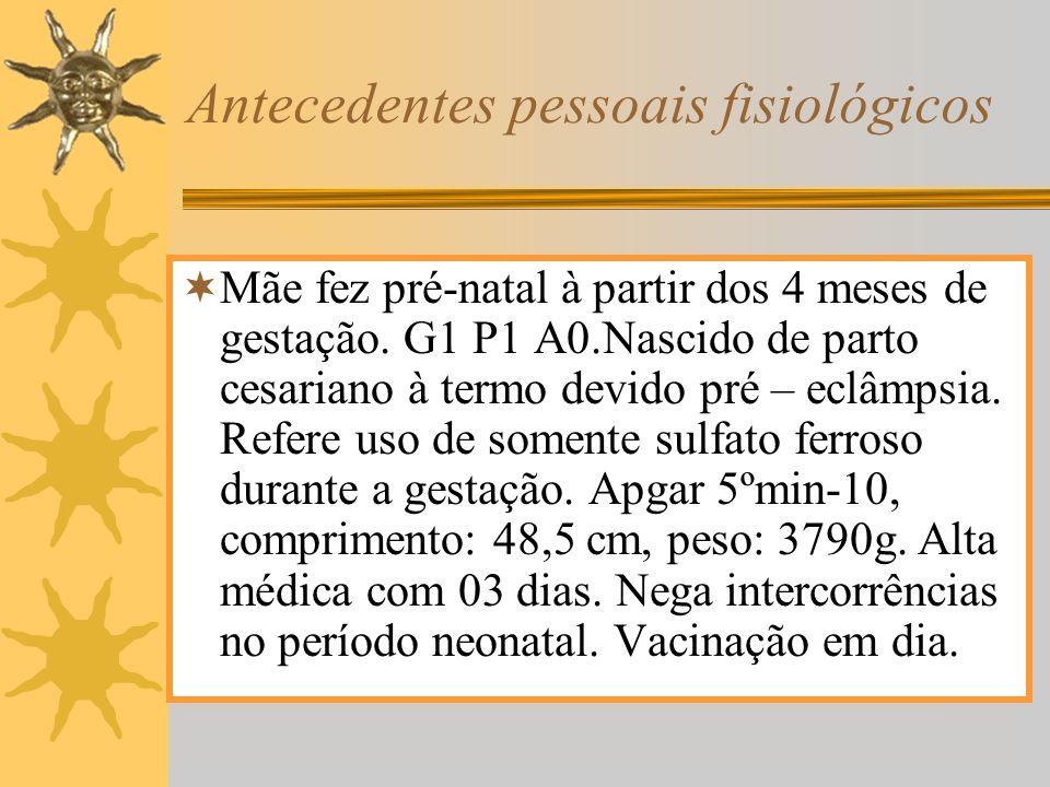 Antecedentes pessoais fisiológicos Mãe fez pré-natal à partir dos 4 meses de gestação. G1 P1 A0.Nascido de parto cesariano à termo devido pré – eclâmp