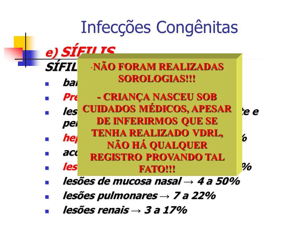 e) SÍFILIS SÍFILIS CONGÊNITA PRECOCE baixo peso; baixo peso; Prematuridade; Prematuridade; lesões ósseas (osteocondrite, osteíte e periostite) 47 a 95