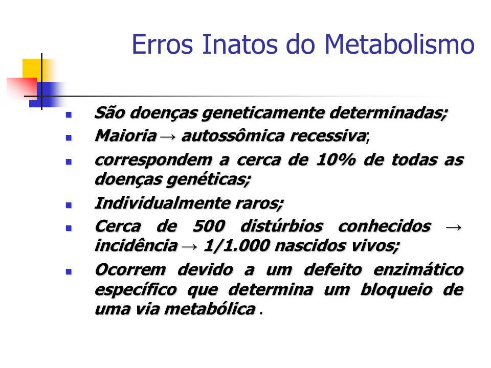 São doenças geneticamente determinadas; São doenças geneticamente determinadas; Maioria autossômica recessiva Maioria autossômica recessiva; correspon