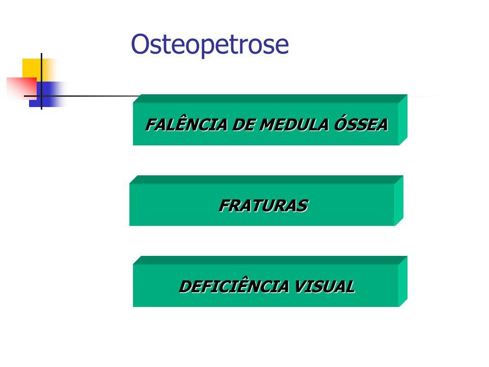 FALÊNCIA DE MEDULA ÓSSEA FRATURAS DEFICIÊNCIA VISUAL
