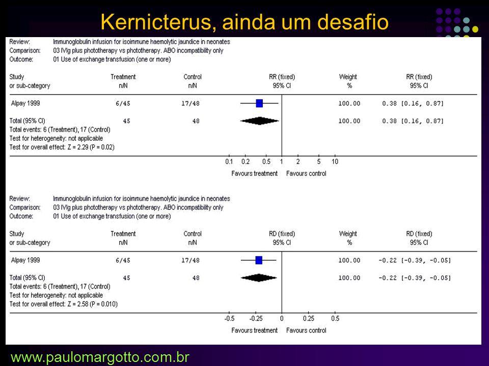Kernicterus, ainda um desafio www.paulomargotto.com.br