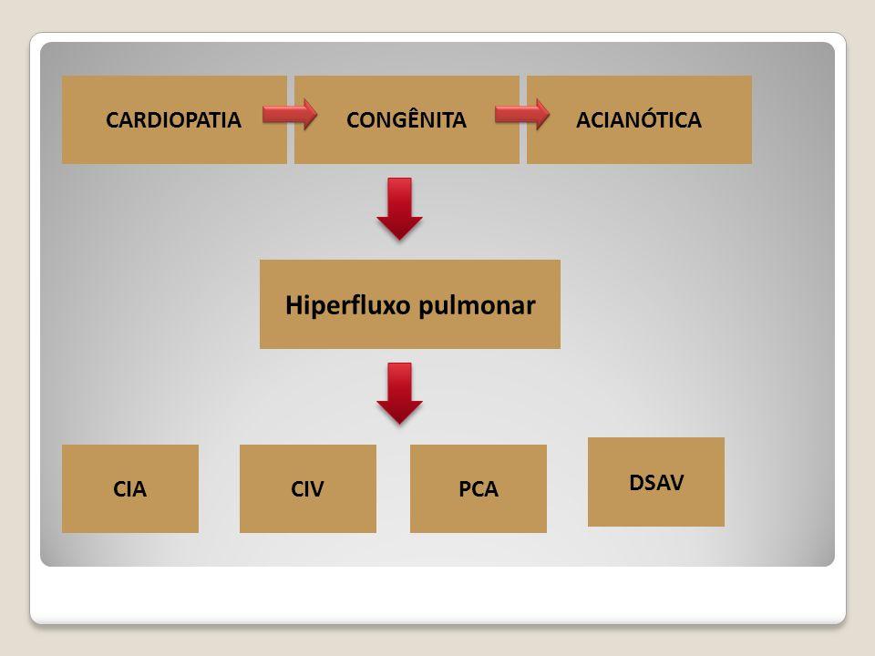 CARDIOPATIACONGÊNITAACIANÓTICA Hiperfluxo pulmonar CIACIVPCA DSAV