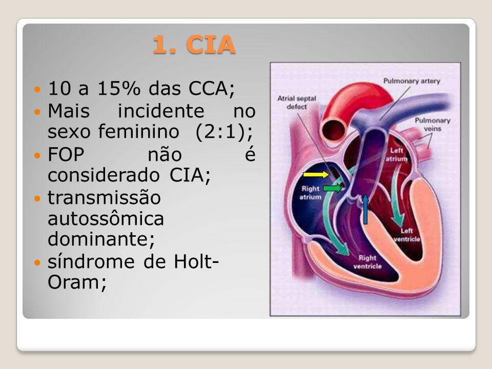 1. CIA 10 a 15% das CCA; Mais incidente no sexo feminino (2:1); FOP não é considerado CIA; transmissão autossômica dominante; síndrome de Holt- Oram;