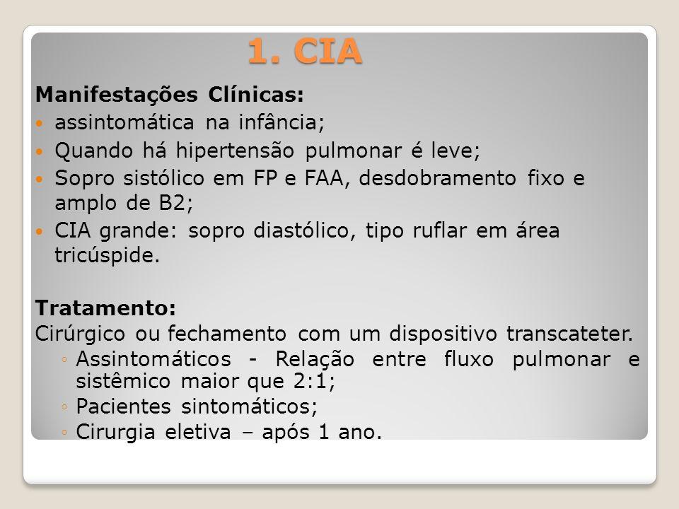 1. CIA Manifestações Clínicas: assintomática na infância; Quando há hipertensão pulmonar é leve; Sopro sistólico em FP e FAA, desdobramento fixo e amp