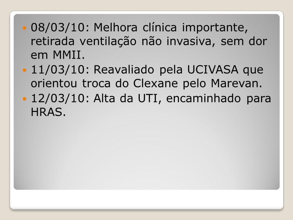 08/03/10: Melhora clínica importante, retirada ventilação não invasiva, sem dor em MMII. 11/03/10: Reavaliado pela UCIVASA que orientou troca do Clexa