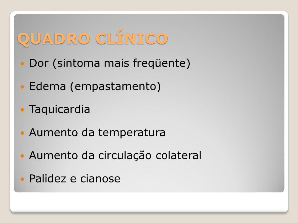QUADRO CLÍNICO Dor (sintoma mais freqüente) Edema (empastamento) Taquicardia Aumento da temperatura Aumento da circulação colateral Palidez e cianose