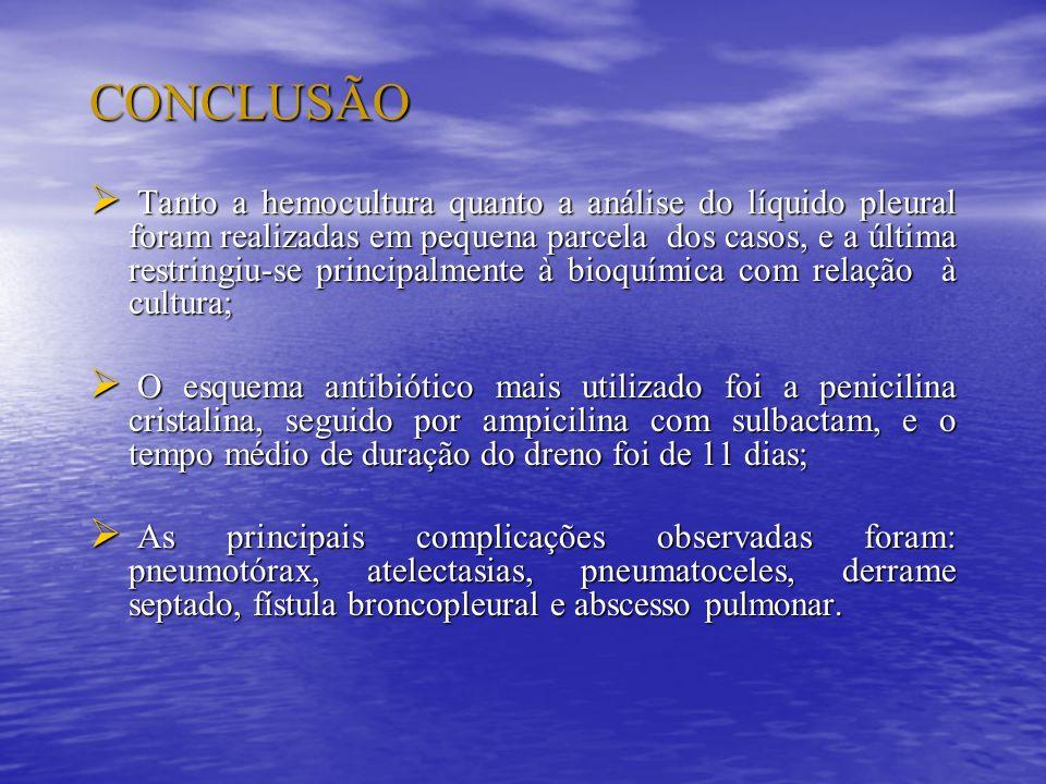 CONCLUSÃO Tanto a hemocultura quanto a análise do líquido pleural foram realizadas em pequena parcela dos casos, e a última restringiu-se principalmen