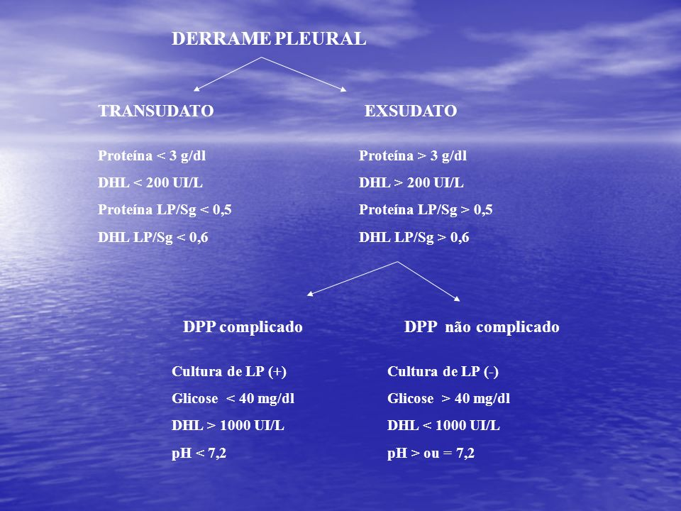 DERRAME PLEURAL TRANSUDATO Proteína < 3 g/dl DHL < 200 UI/L Proteína LP/Sg < 0,5 DHL LP/Sg < 0,6 EXSUDATO Proteína > 3 g/dl DHL > 200 UI/L Proteína LP