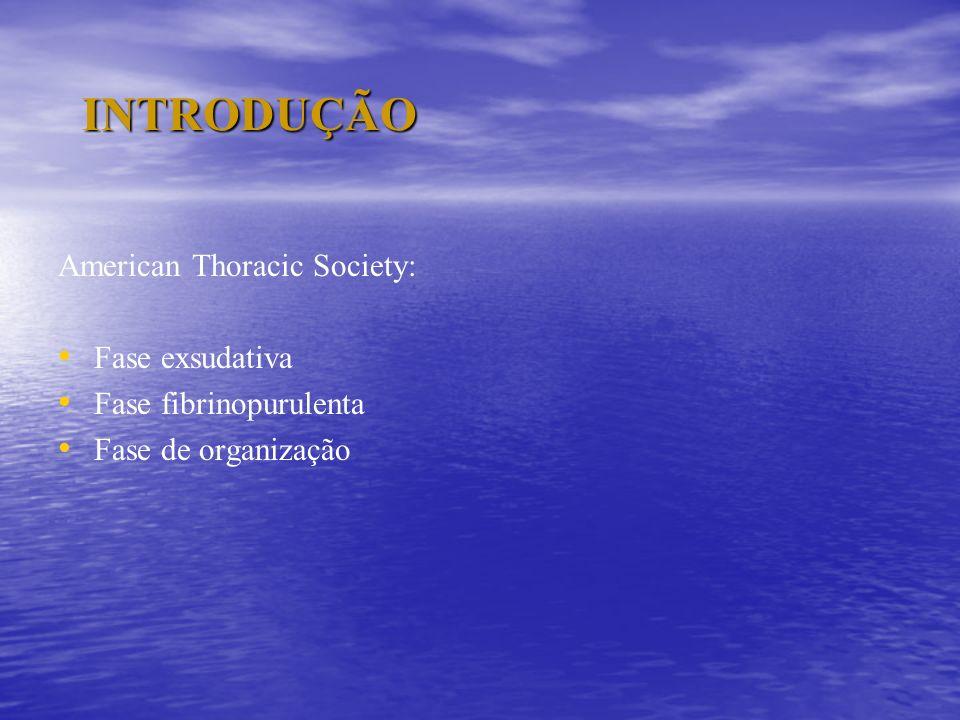 INTRODUÇÃO American Thoracic Society: Fase exsudativa Fase fibrinopurulenta Fase de organização
